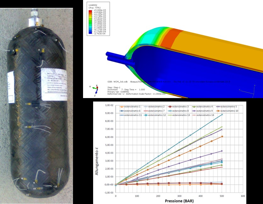 Figure 2. FEM analysis on a candidate solution for the CNG pressure vessel