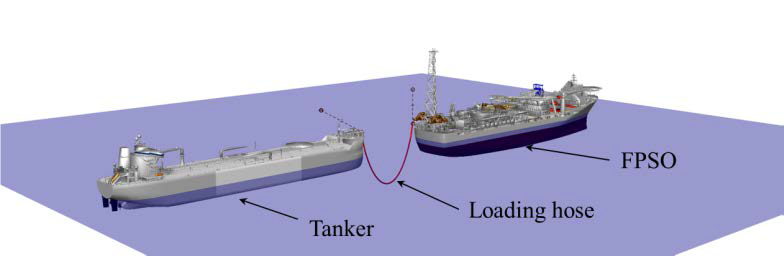 Figure 2. Typical tandem connection between shuttle tanker (CNG ship) and FSU (FPSO) (courtesy SINTEF)
